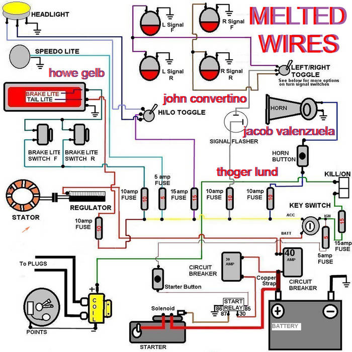 Melted Wires cover art