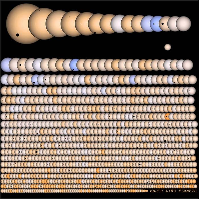 Earth Like Planets cover art