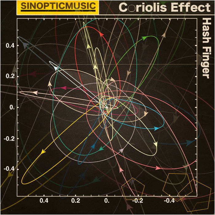 Coriolis Effect cover art