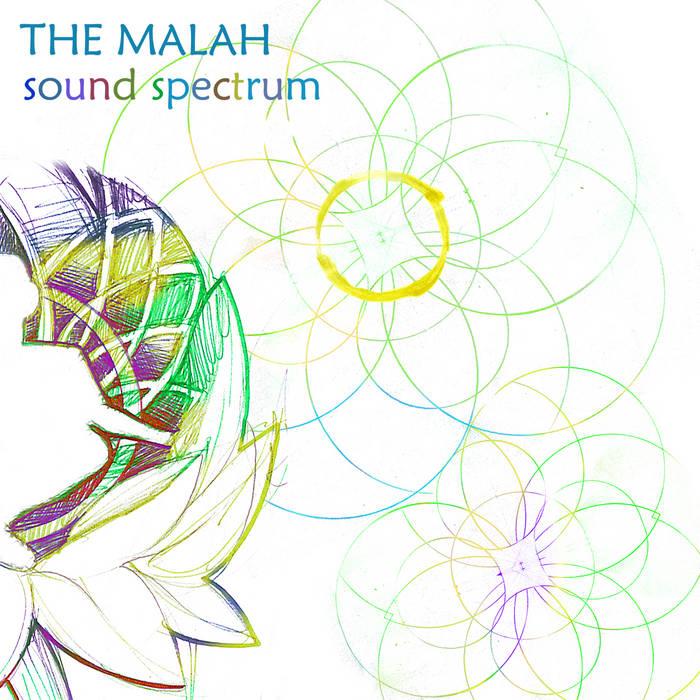 Sound Spectrum cover art