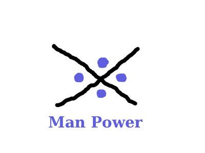 Man Power main photo