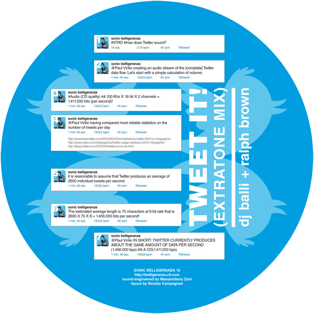 Audio Tweet 5   SONIC BELLIGERANZA