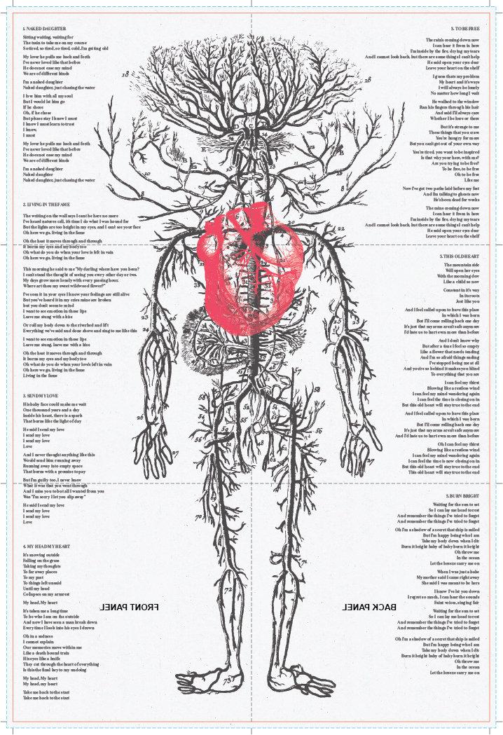 Lyric lyrics to wildwood flower : This Old Heart EP   Abraham