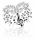 Melodic image