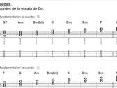 Metodo de Tres Cubano: Acerca del Tres Cubano, el Son y el Tumbao photo