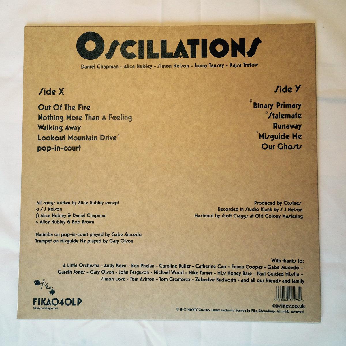 Oscillations | cosines.