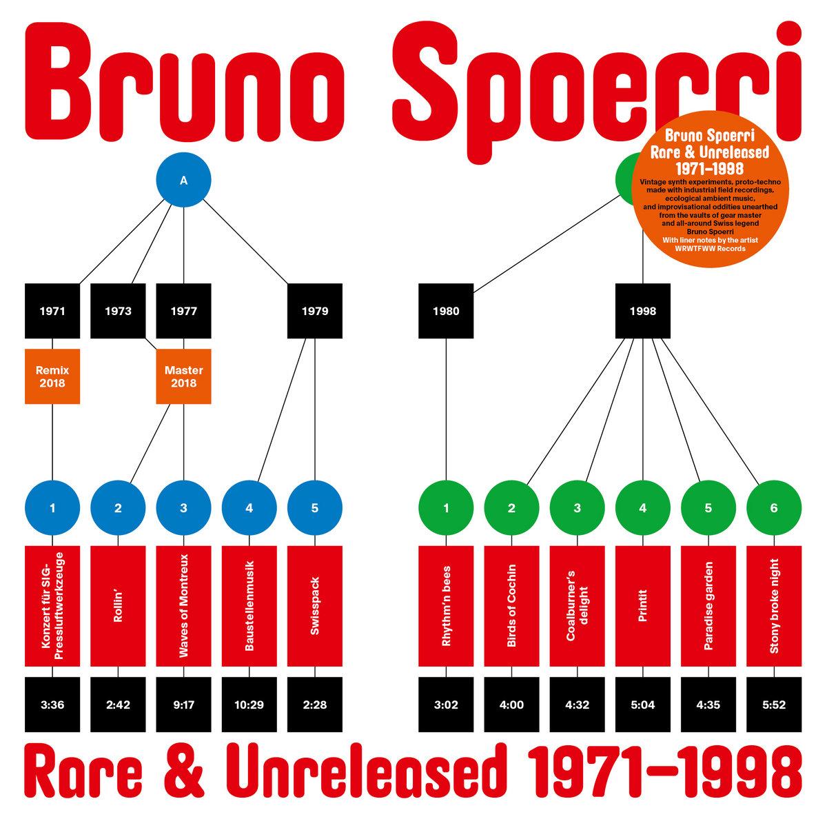 Rare & Unreleased 1971-1998   WRWTFWW Records