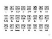 Kirtans & Bhajans Music Book - PDF version photo