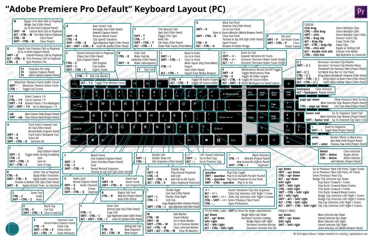 Inpage Shortcut Keys Pdf