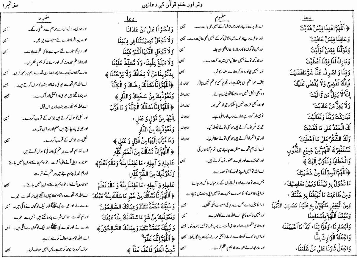 Urdu Lughat Dictionary Free Download Pdf   Ellvitto   perpercslurlite