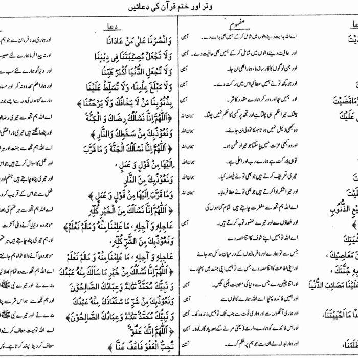 urdu to farsi dictionary free download pdf