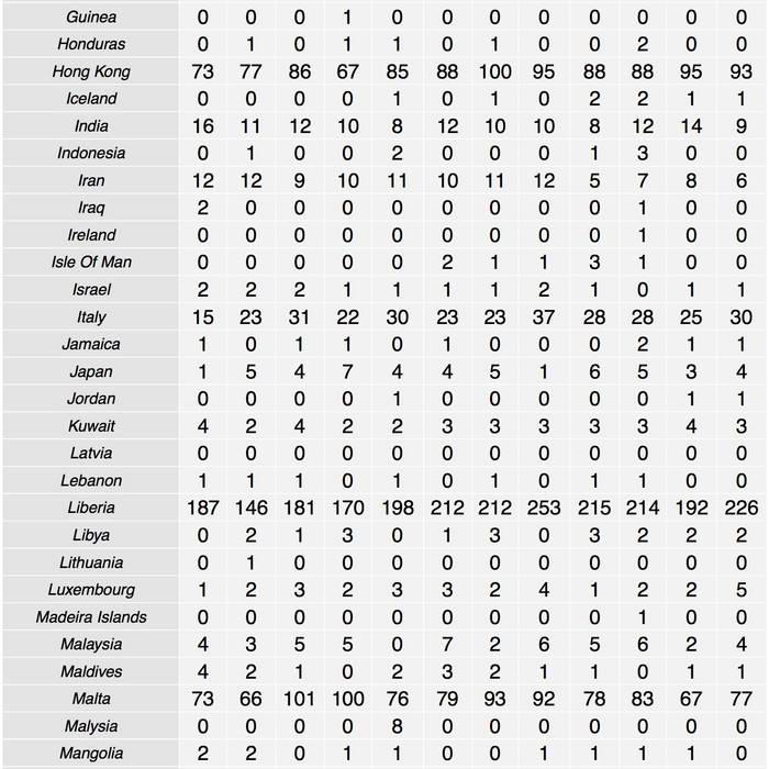 GRATUIT TÉLÉCHARGER PREMIUM TRANSLATOR SYSTRAN 6
