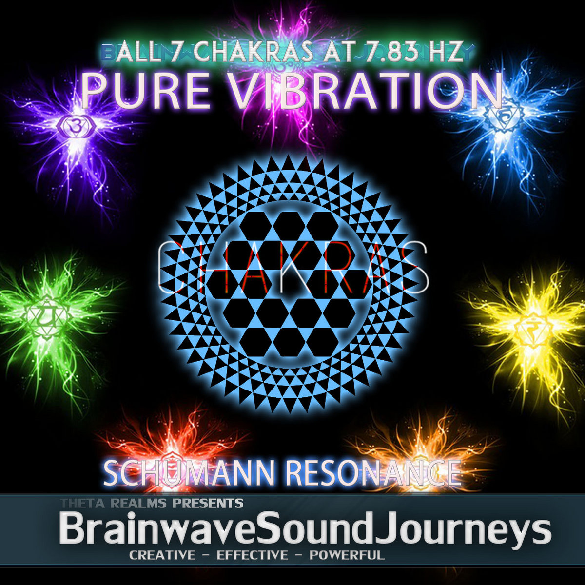 ALL 7 CHAKRAS - 7 83 SCHUMANN RESONANCE - PURE TONES MEDITATION