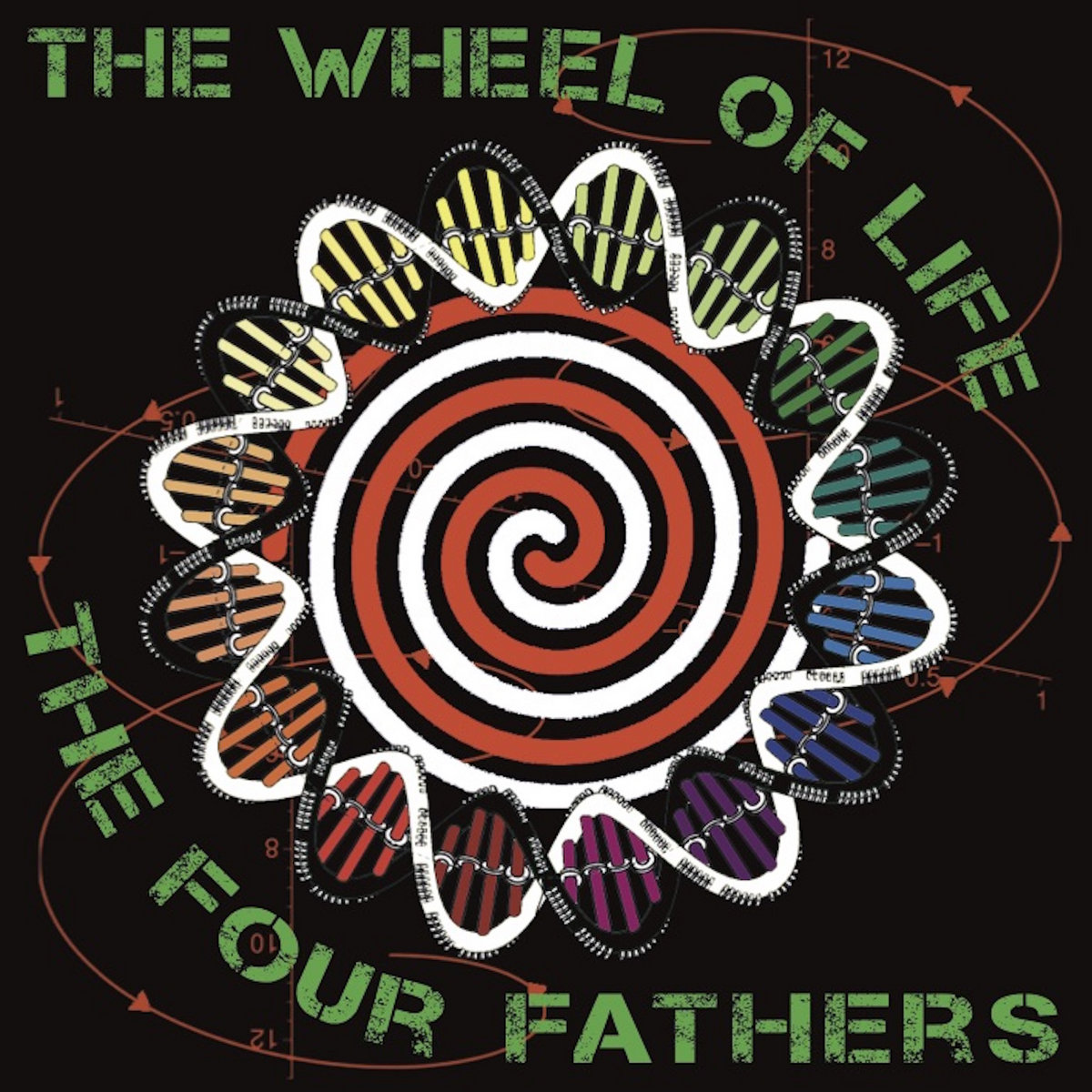 The Wheel Of Life The Four Fathers