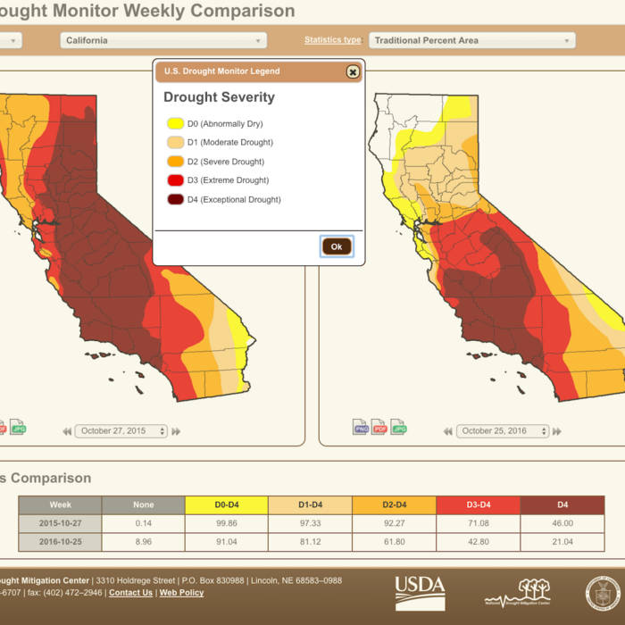 California's 2016 Water Year | This Just in From Outdoors