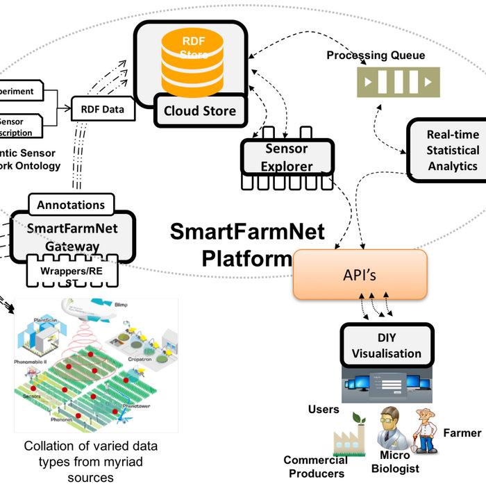 Toad Data Modeler 3 Serial Keygen Software | slalebconperfntan