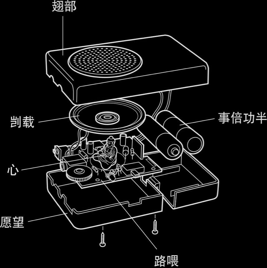 buddah machine