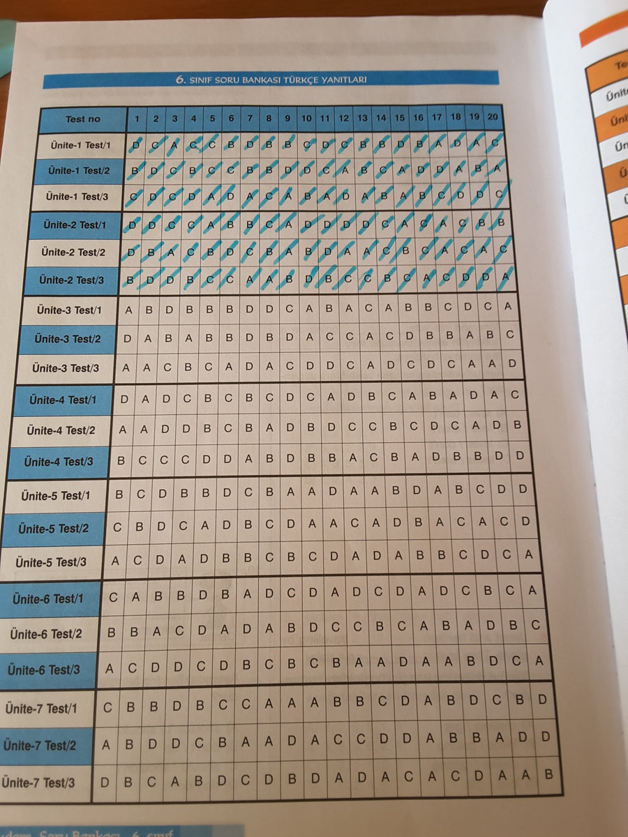 Azerbaycan Dili Test Banki Cavablari 1 Ci Hisse My First Jugem