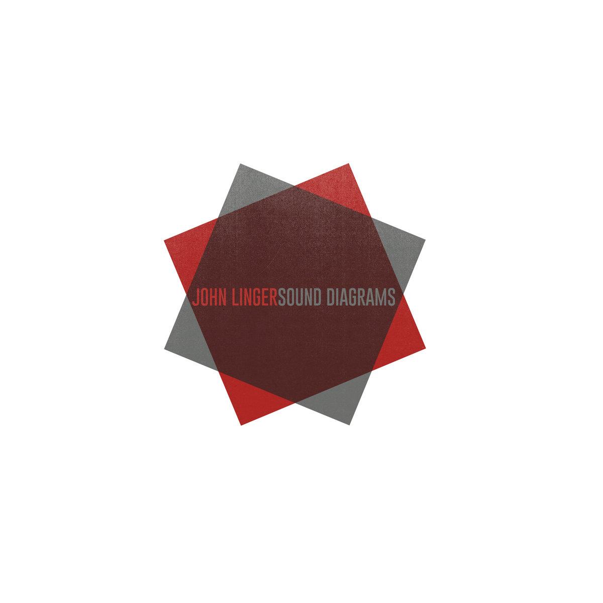 Sound Diagrams | Structurally Sound