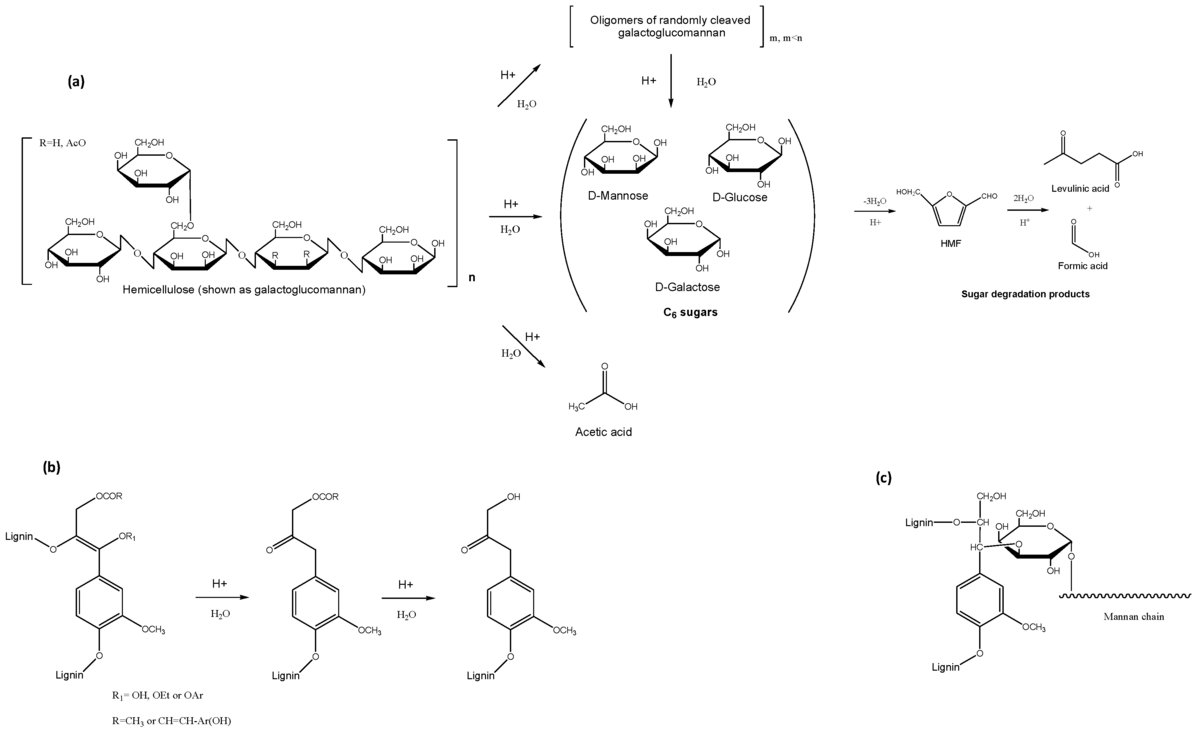 Nelson Chemistry 11 Pdf Downloadgolkes | sweethlistterle