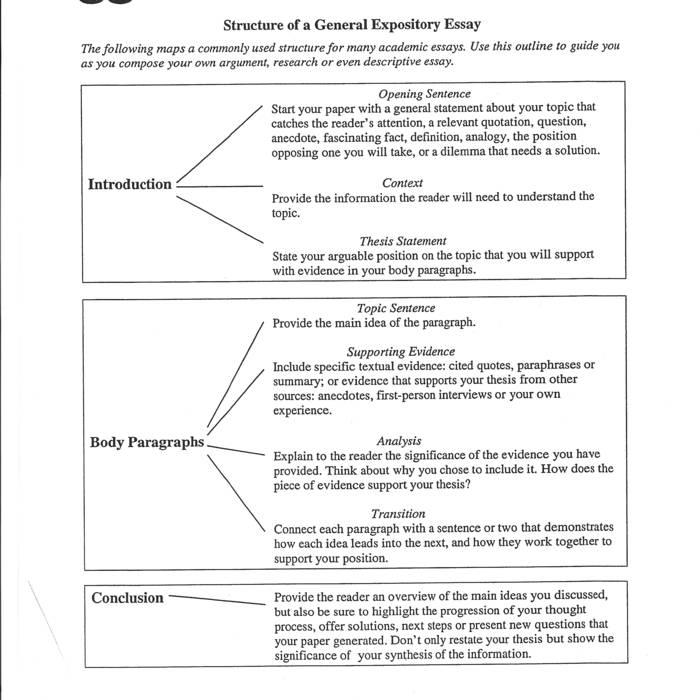 extended essay introduction sample  nagentbalho about extended essay introduction