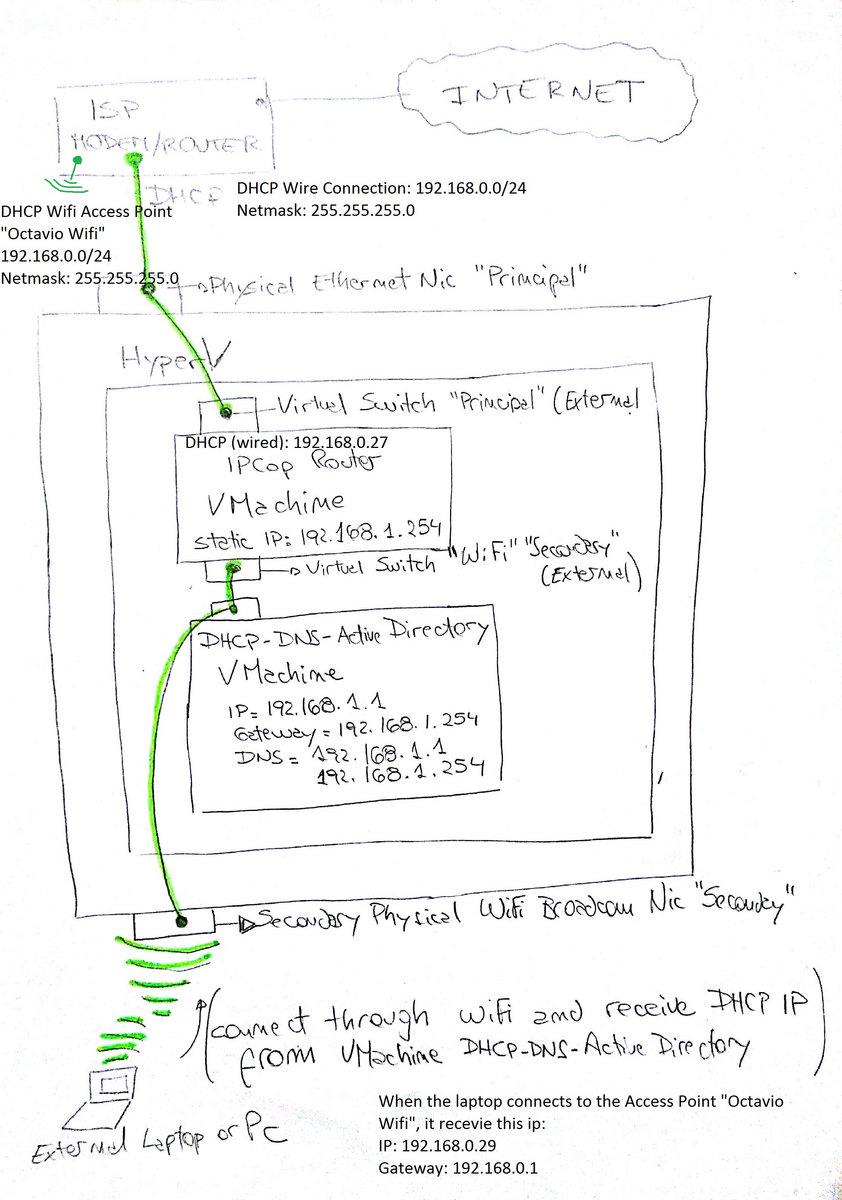 Windows Powershell 3 0 Step By Step Pdf Download Loarauflinex