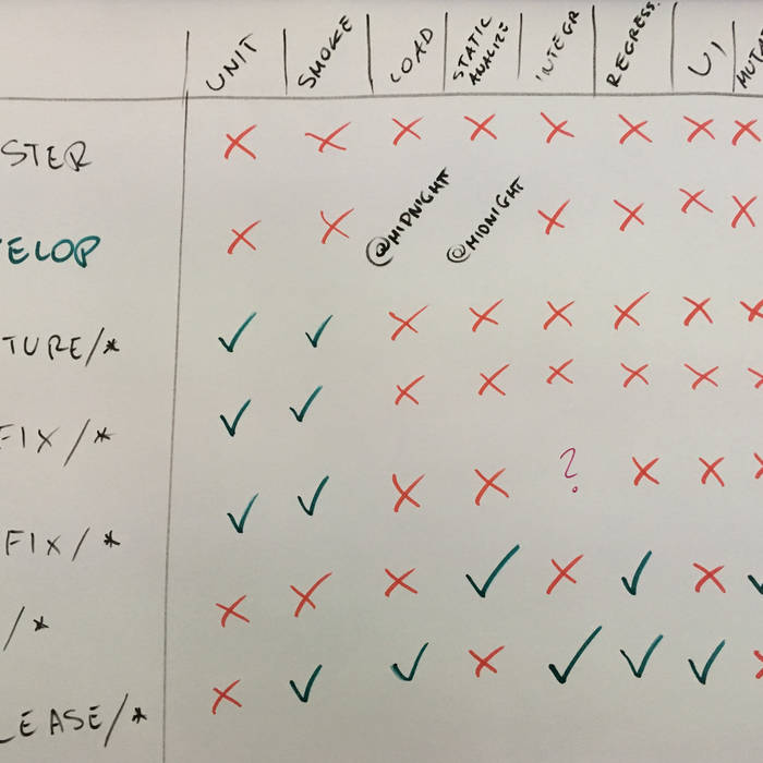 Xunit Test Patterns Epub