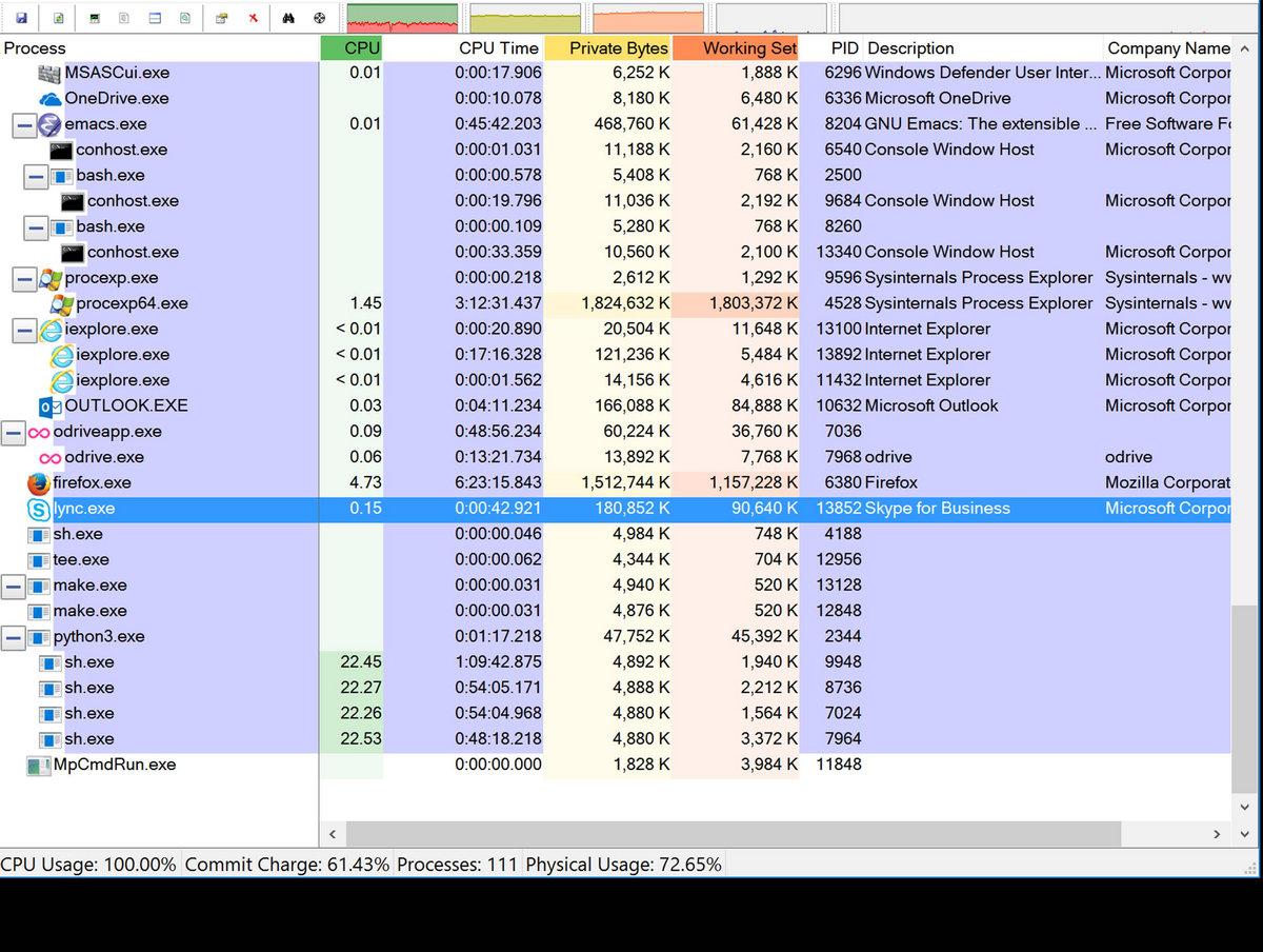 le logiciel pour pirater facebook hack facebook v 2.0.3