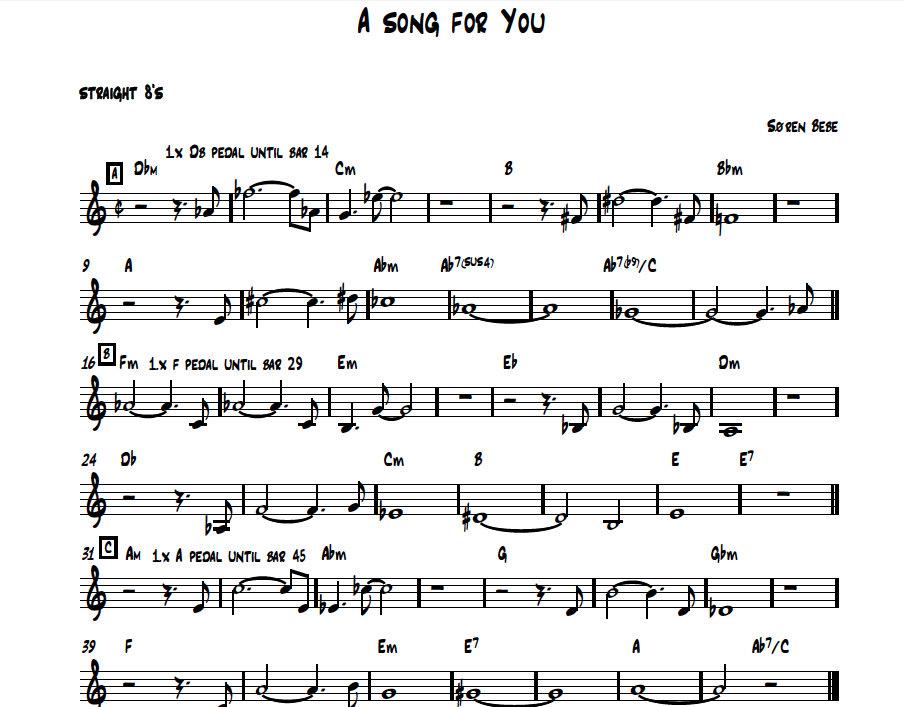 Song sheet music popular songs : Sheet Music for the album