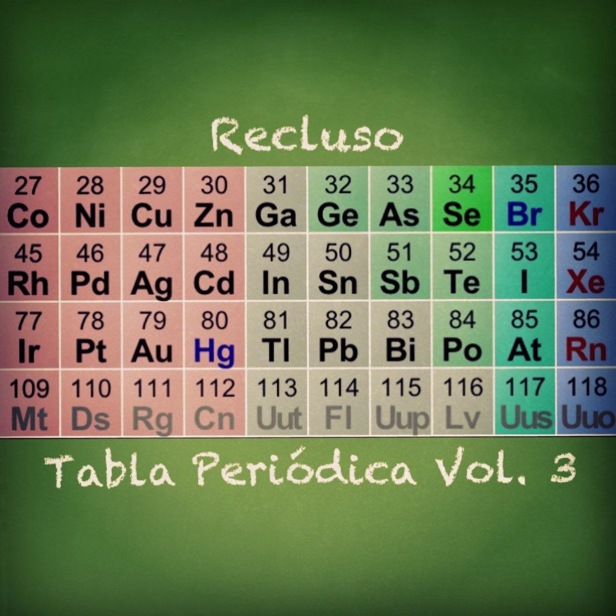 Prometio recluso from tabla peridica vol 3 by recluso urtaz Choice Image