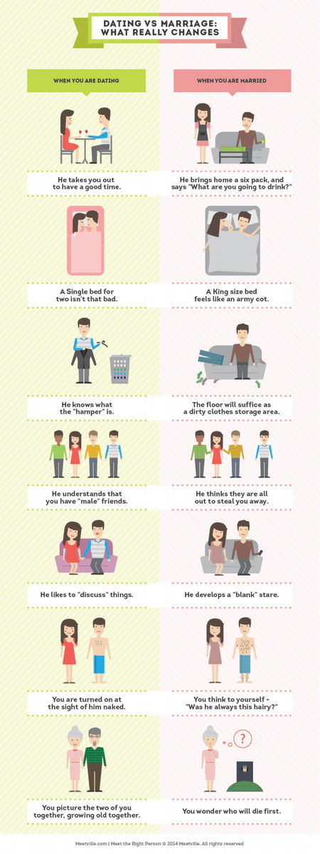 Gal dum kjærlighet dating råd