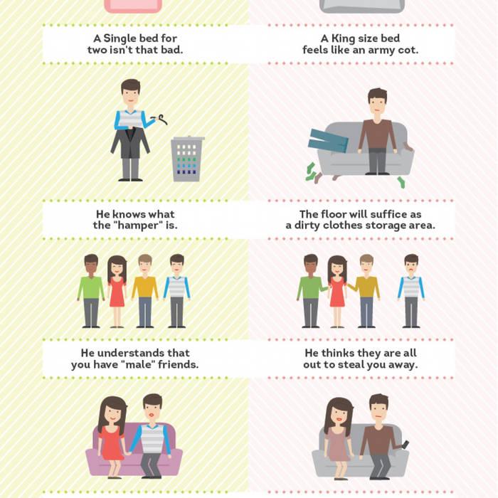 Dating nettsted penger svindel