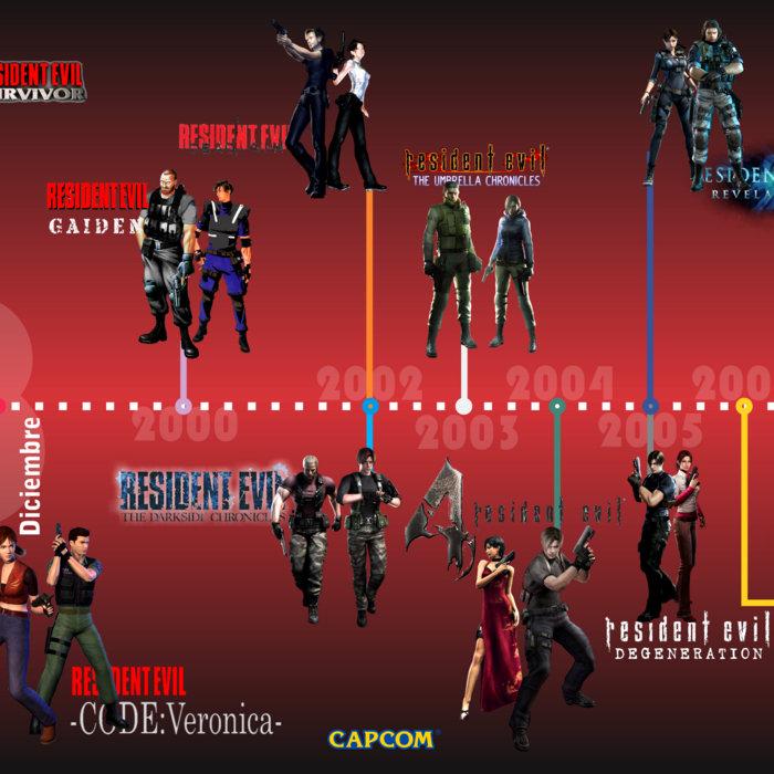 Resident Evil Unlimited Ammo Bennjdor Wingselili