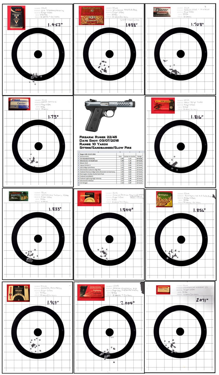 Smith And Wesson 629-4 Serial Number | ticentrabo