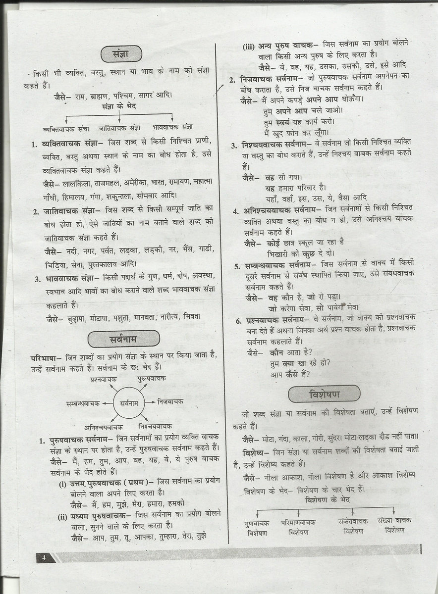Up Lekhpal Sample Paper Pdf