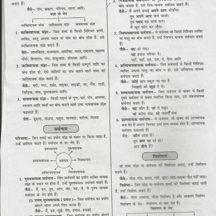 Lekhpal Model Paper Pdf