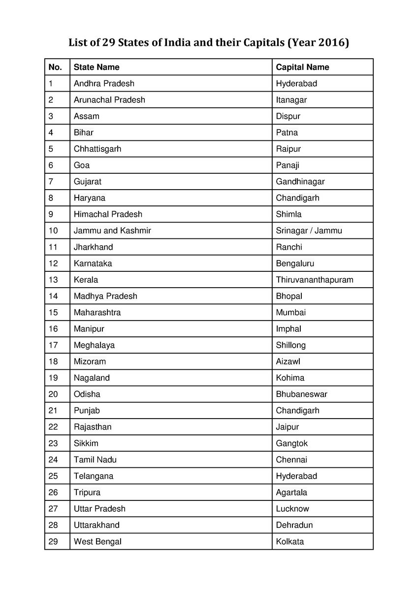 India Map With States And Capitals Pdf India Map With States And Capitals Pdf Download | footblactedibe
