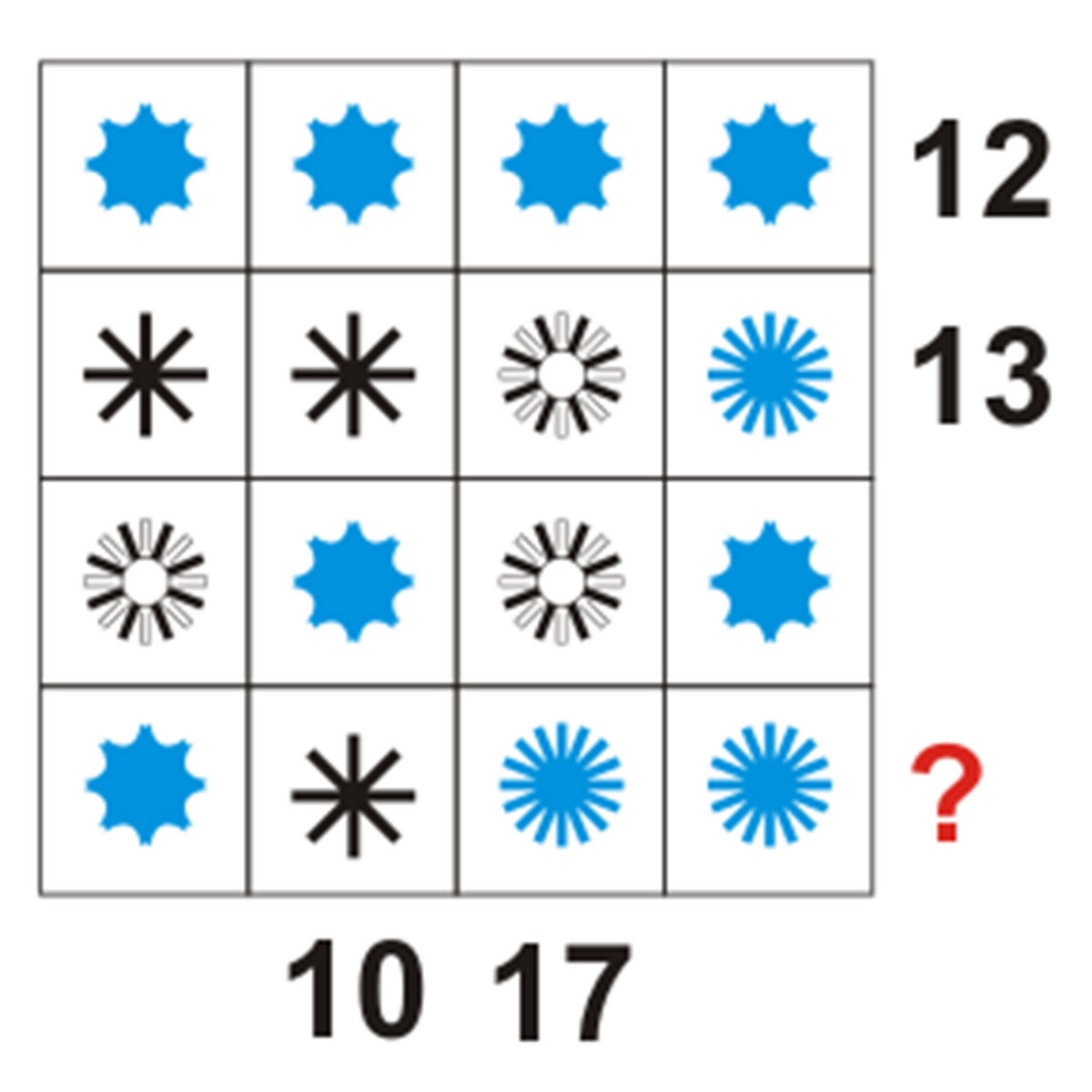 Free IQ Test with Instant Result   bangjago