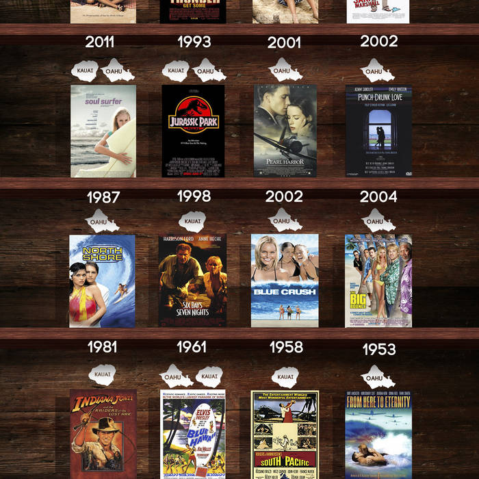 Shelf Life full movie download utorrent hd