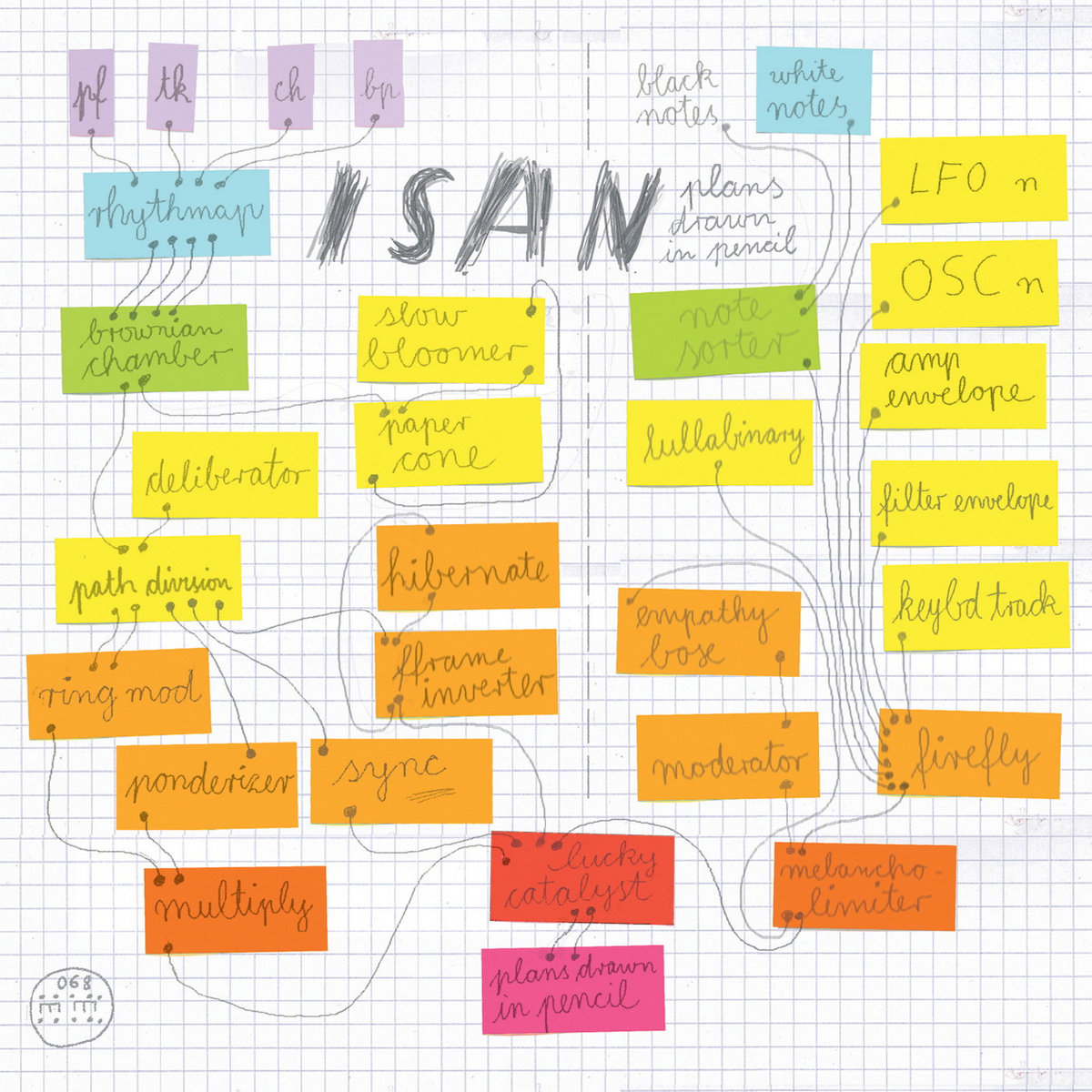 DRIVERS FOR ISAN SERENE