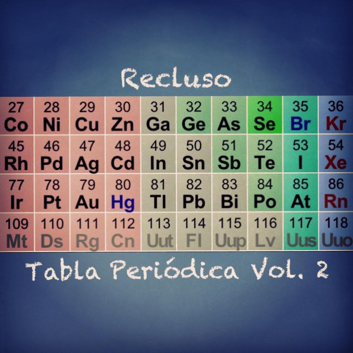 Zirconio recluso zirconio from tabla peridica vol 2 by recluso urtaz Choice Image