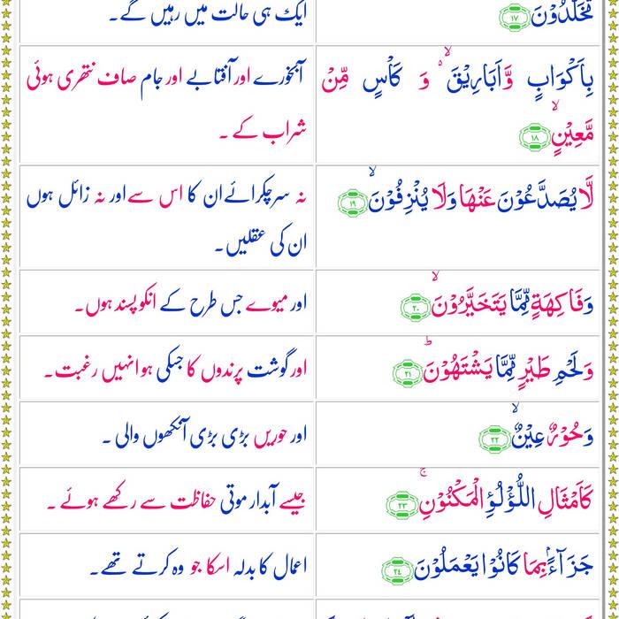 Pdf tareekh e tabri urdu