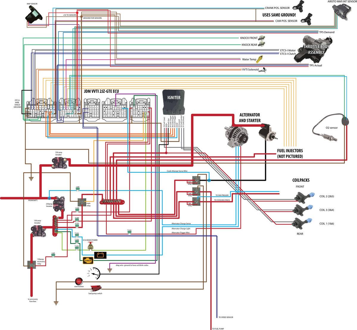 Denso Ignition Coil Pdf Download Nitzaporgwaltjar Autoshop101 Wiring Diagrams By Malins