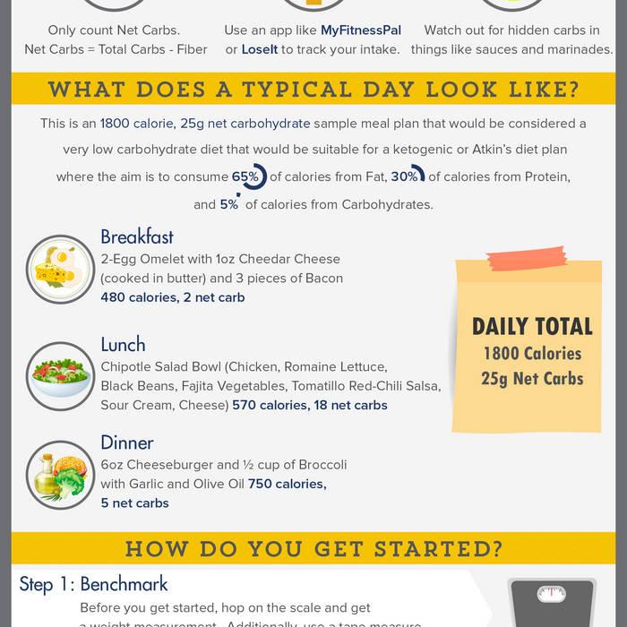 the 2 week diet plan free download