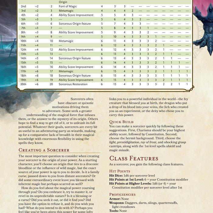 Shadow Demon D&d 5e Player's Handbook Pdf Download