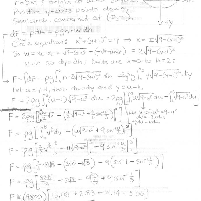 Integral Calculus For Beginners Pdf Download | cibesiperpo