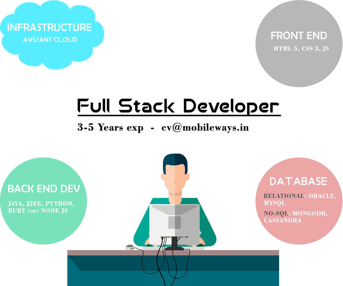 Pl Sql Developer 11 Keygen Crack | timultitara