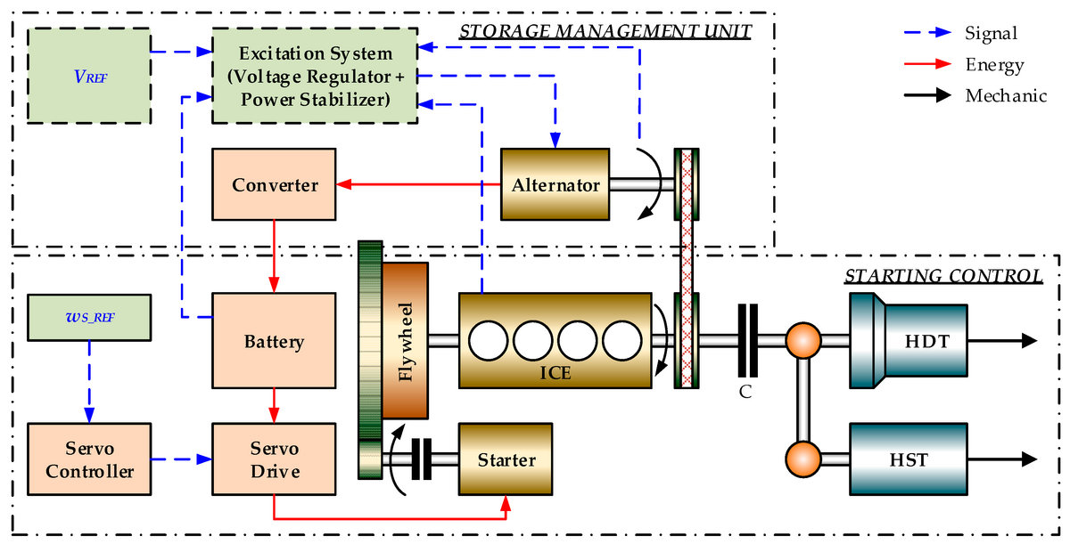 Fundamentals Of Turbomachinery Venkanna Pdf Free Download