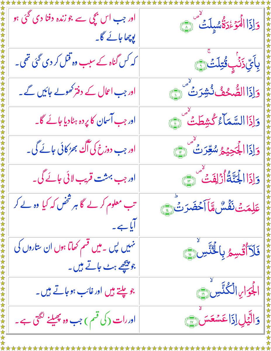 Tadabbur Quran Urdu Pdf Free Download | uleaslecno