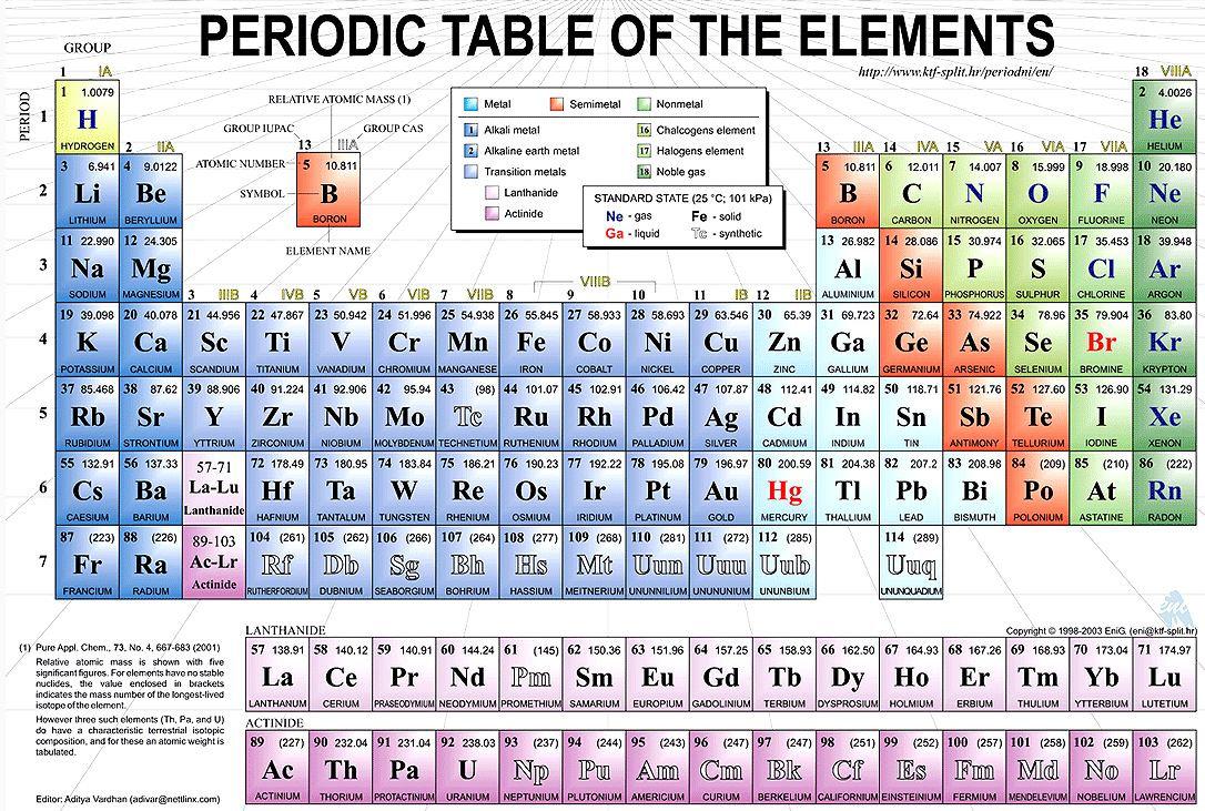 Lithium vs titanium nirvana david guetta mashup scott bradlee lithium vs titanium nirvana david guetta mashup gamestrikefo Choice Image